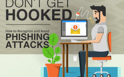 How to Identify Phishing Attacks and Safeguard Your Business?